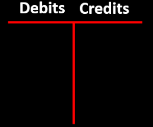 True Meaning of Debits and Credits